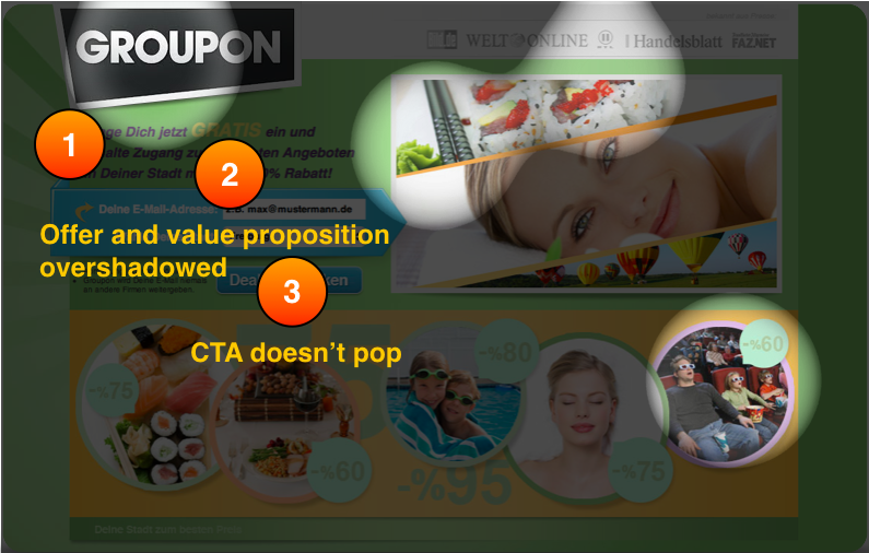Groupon Conversion Rate