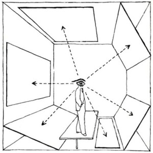 03-Herbert-Bayer--Diagram-of-extended-vision-in-exhibition-presentation--1930