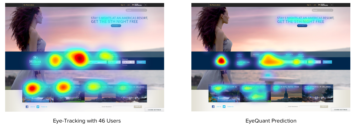 eyequant vs eye-tracking validation
